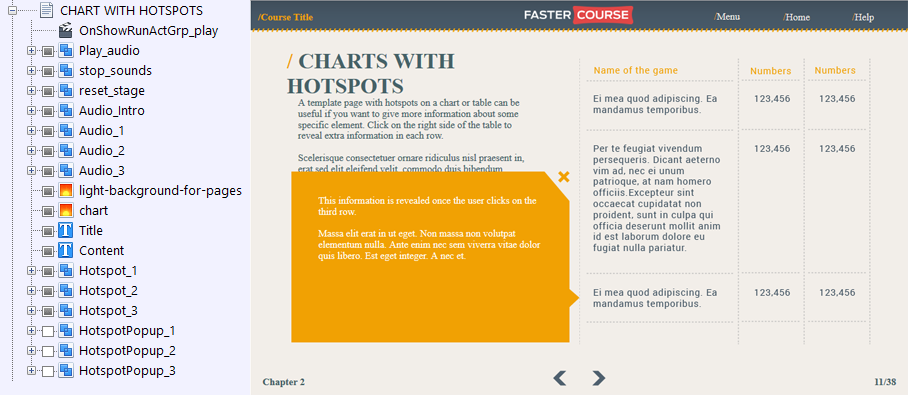 FasterCourse Countryside Template Charts with Hotspots page